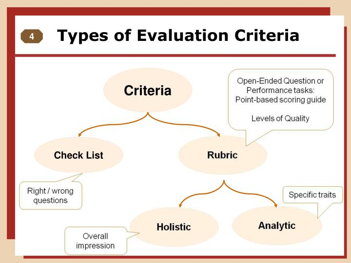 Types of Evaluation Criteria