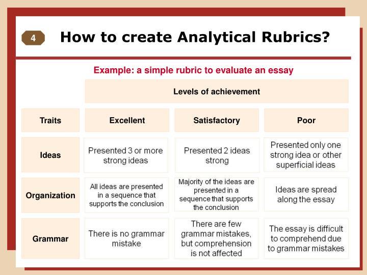 How to create Analytical Rubrics?
