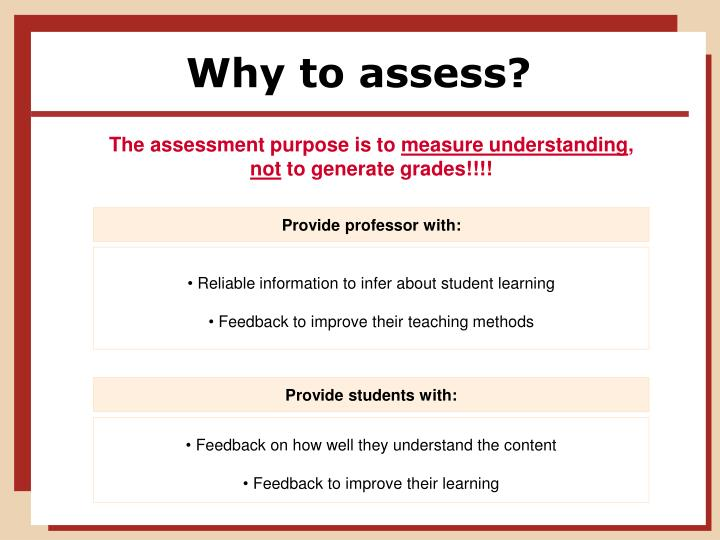 Why to assess?