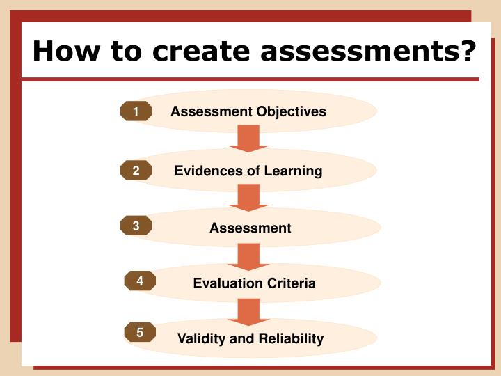 How to create assessments?