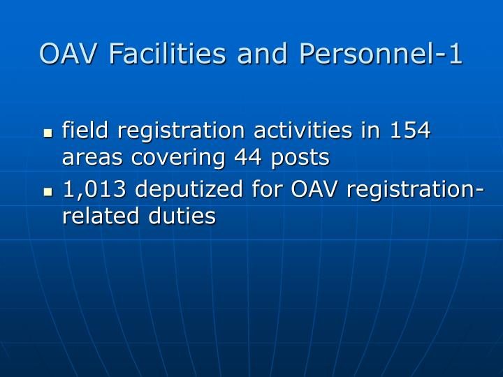 OAV Facilities and Personnel-1