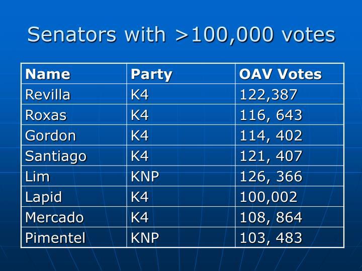 Senators with >100,000 votes