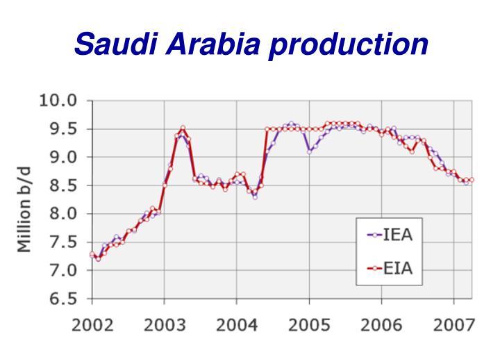 Saudi Arabia production
