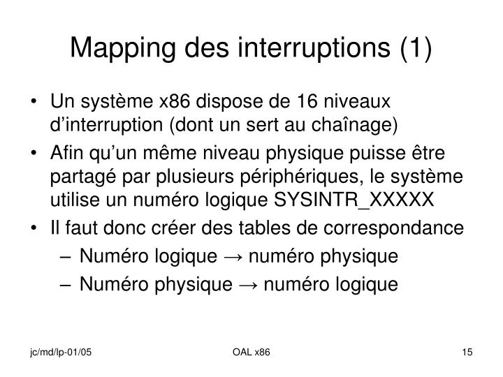 Mapping des interruptions (1)