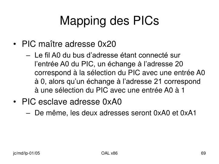 Mapping des PICs
