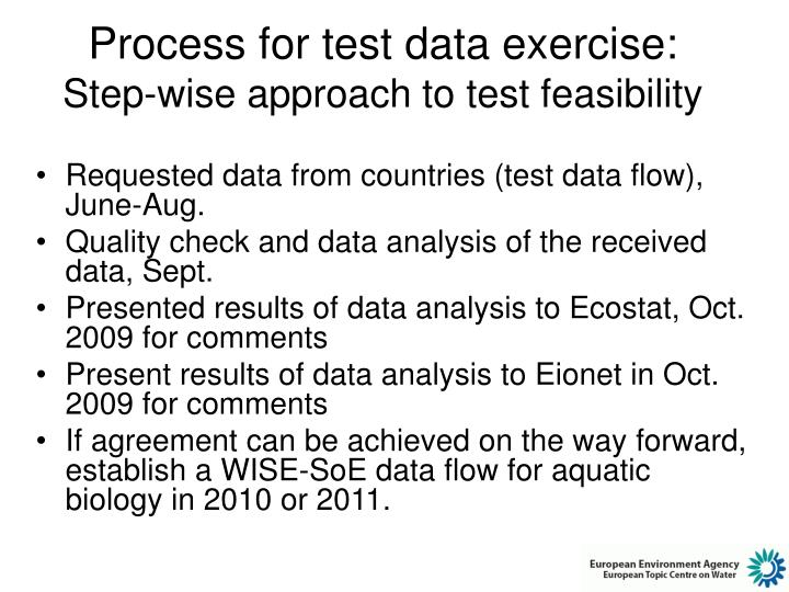 Process for test data exercise: