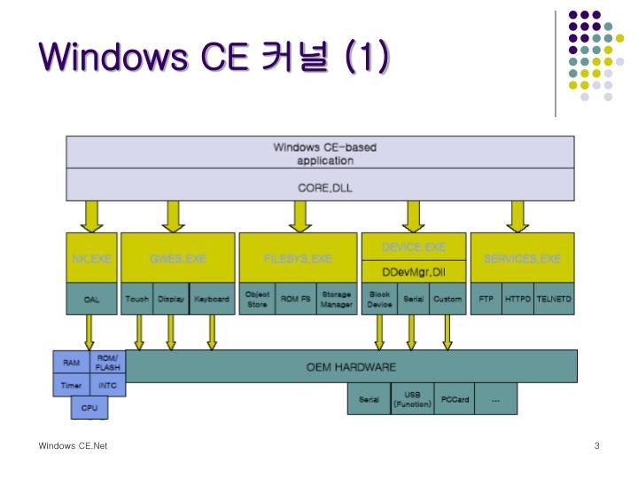 Windows ce 1