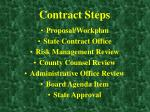 contract steps