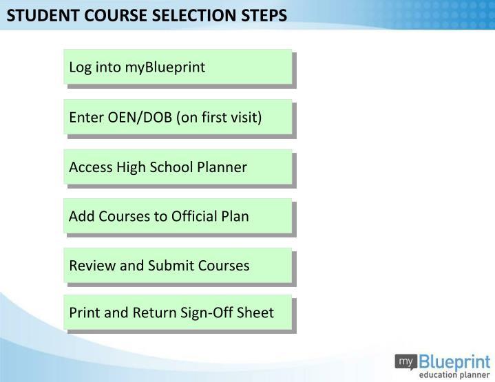 Ppt myblueprint course selection guide powerpoint presentation myblueprint course selection guide slide2 student course selection steps malvernweather Choice Image