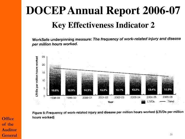 DOCEP Annual Report 2006-07