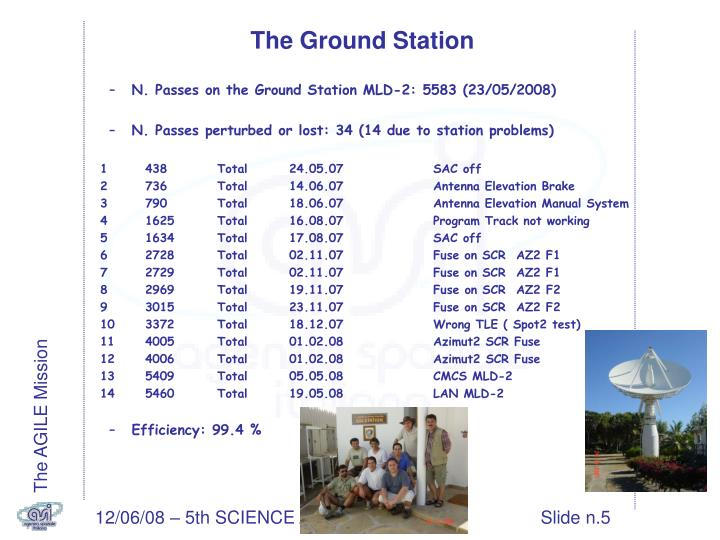 The Ground Station