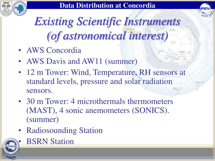 Existing scientific instruments of astronomical interest