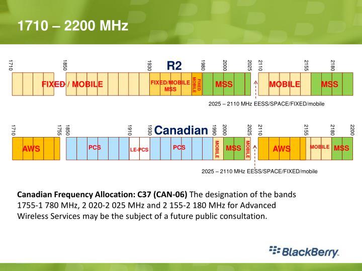 1710 – 2200 MHz