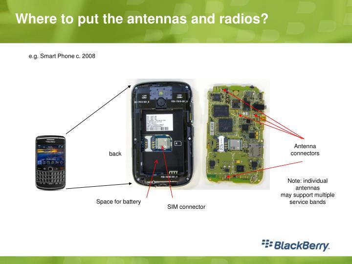Where to put the antennas and radios?