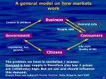 a general model on how markets work