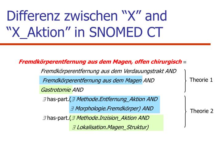 Theorie 1