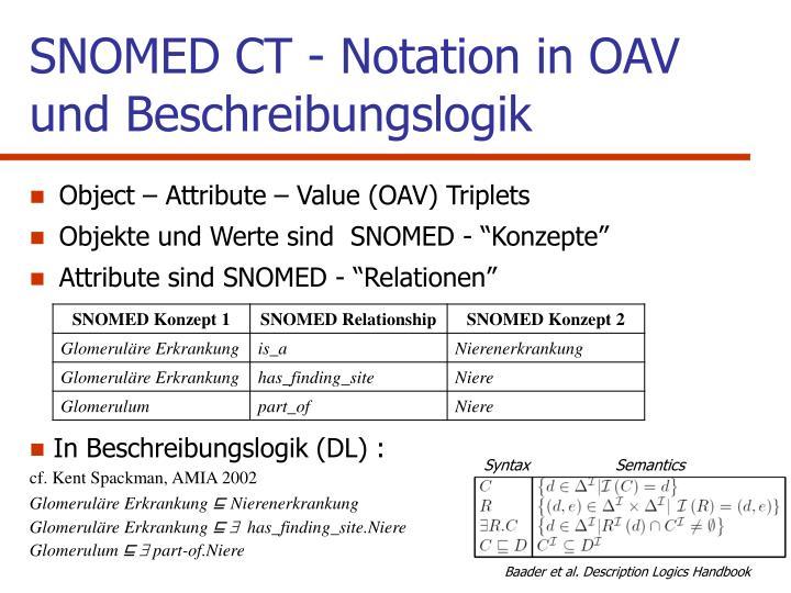 Snomed ct notation in oav und beschreibungslogik