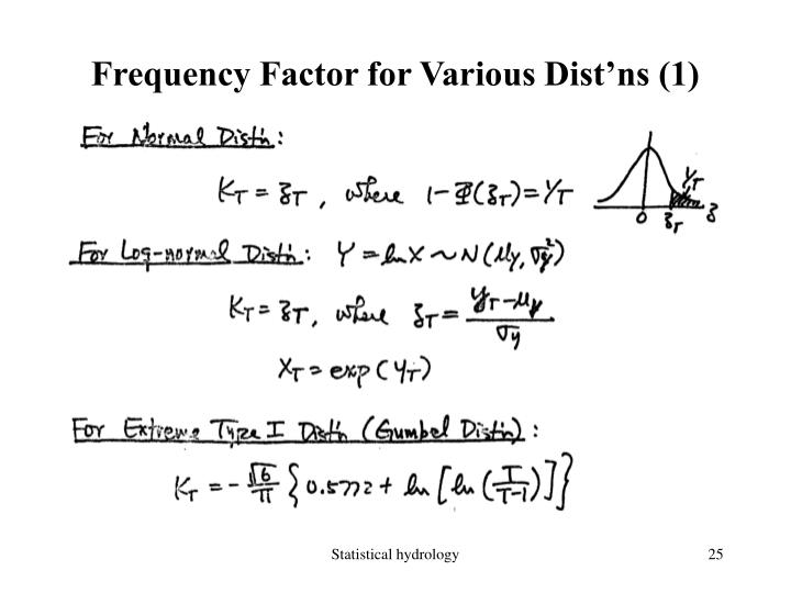 Frequency Factor for Various Dist'ns (1)
