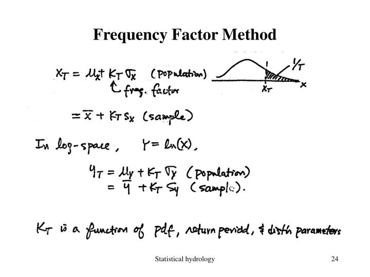 Frequency Factor Method