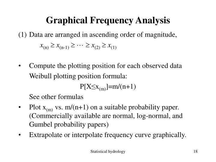Graphical Frequency Analysis