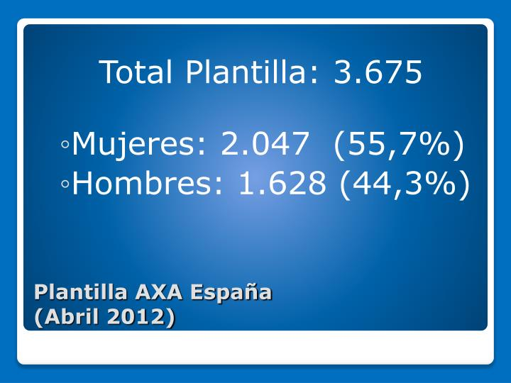 Total Plantilla