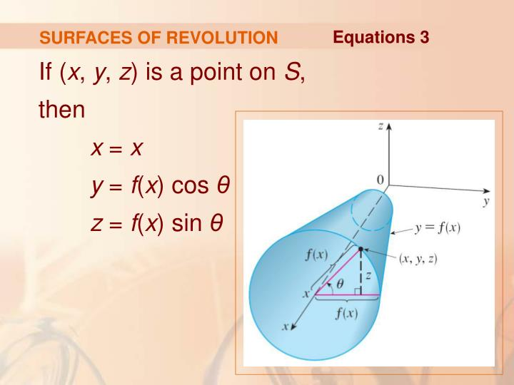 SURFACES OF REVOLUTION