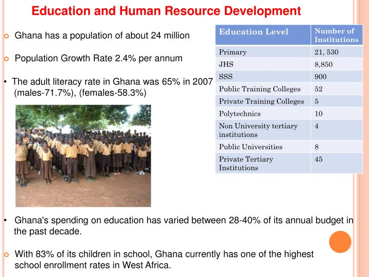 Education and Human Resource Development