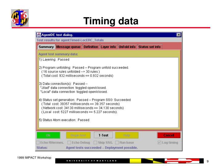 Timing data