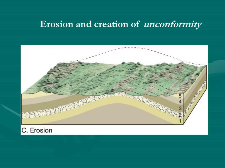 Erosion and creation of
