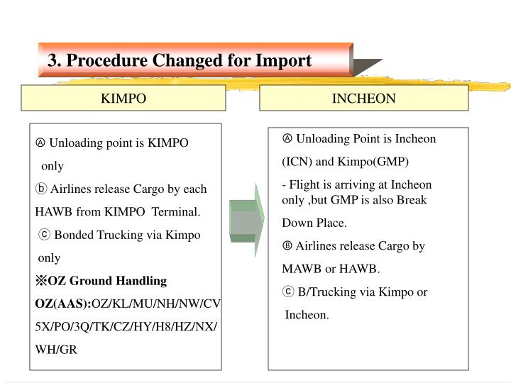 3. Procedure Changed for Import