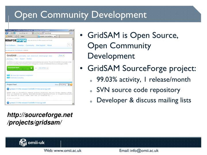 Open Community Development