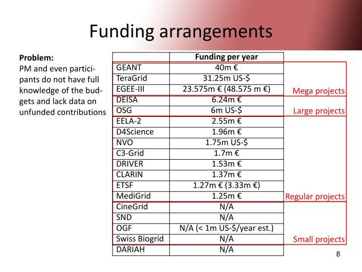 Funding arrangements
