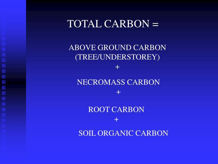 TOTAL CARBON =