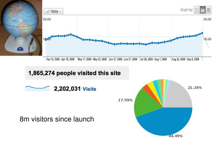 8m visitors since launch