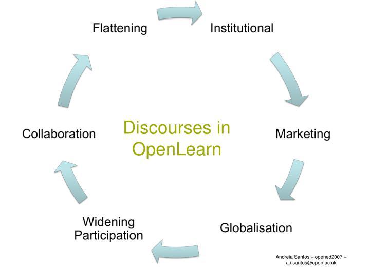 Discourses in OpenLearn