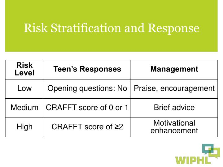 Risk Stratification and Response