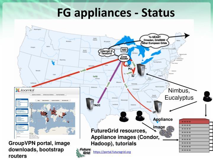 FG appliances - Status