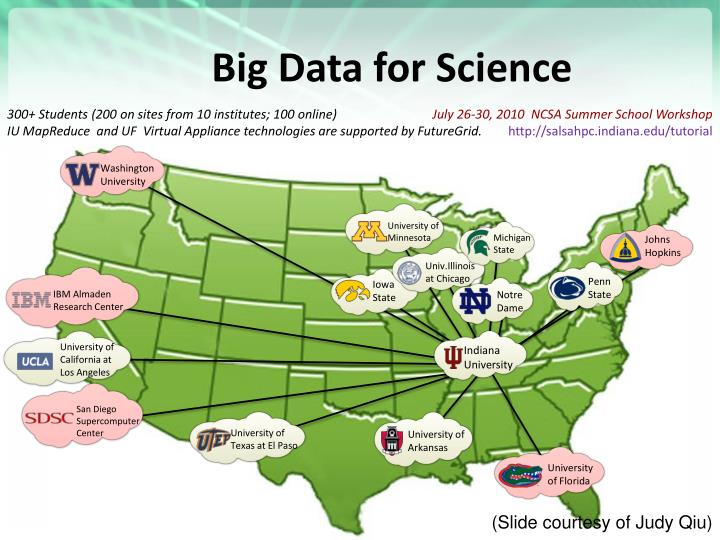 Big Data for Science