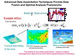 advanced data assimilation techniques provide data fusion and optimal analysis frameworks