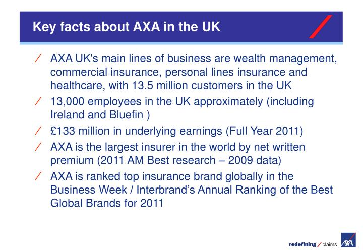 Key facts about AXA in the UK