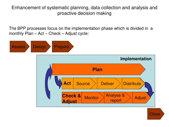 Enhancement of systematic planning, data collection and analysis and proactive decision making