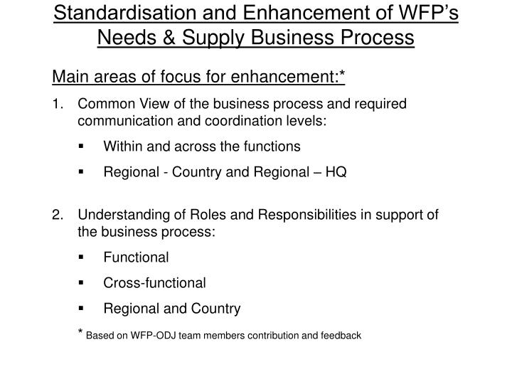 Standardisation and Enhancement of WFP's