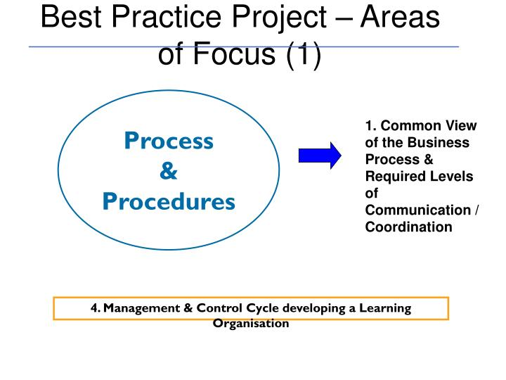 Best Practice Project – Areas of Focus (1)
