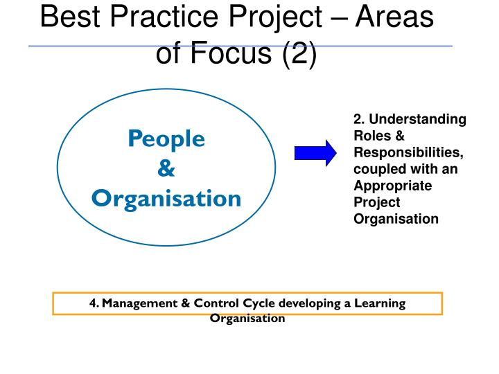 Best Practice Project – Areas of Focus (2)