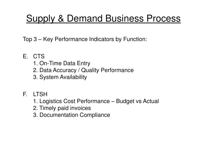 Supply & Demand Business Process