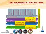calls for proposals 2007 and 2008
