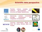 scientific data perspective