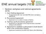 ene annual targets 10