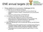ene annual targets 2