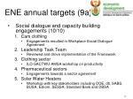 ene annual targets 9a